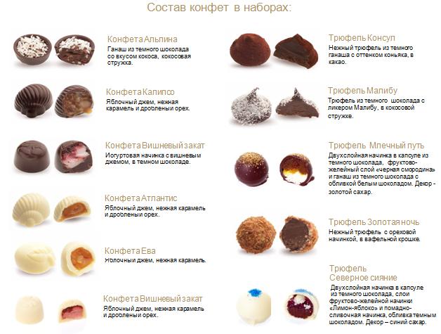 антикризисные конфеты кучной работы